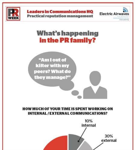 Role of Communications Dept.
